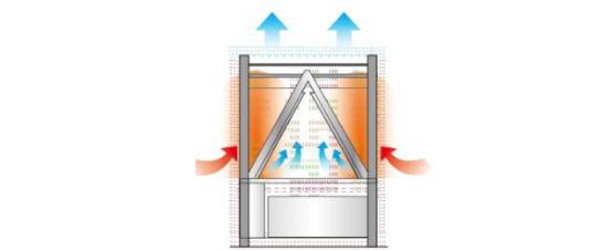 换热器设计原理