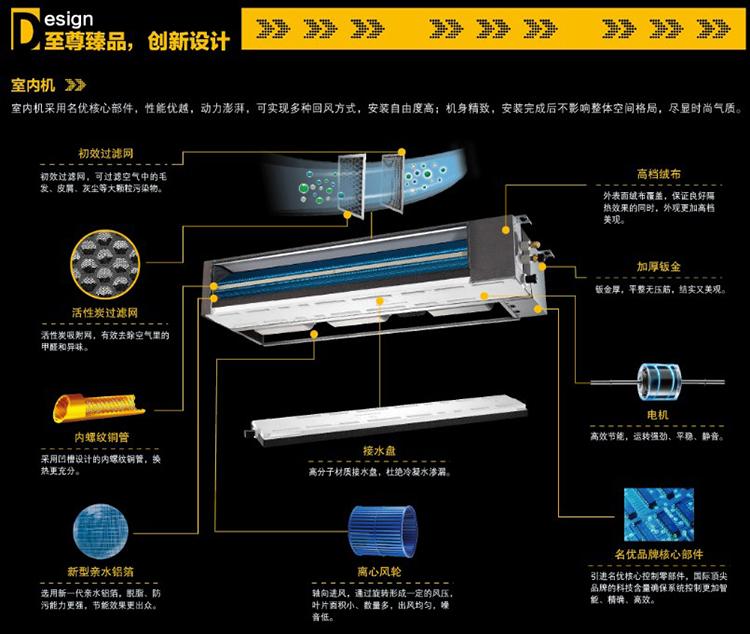 TR卧室专业中央空调十大创新设计详解图