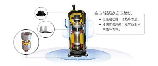 高压腔涡旋式压缩机